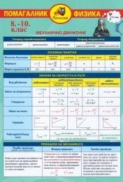 Помагалник 8-11 клас: Физика